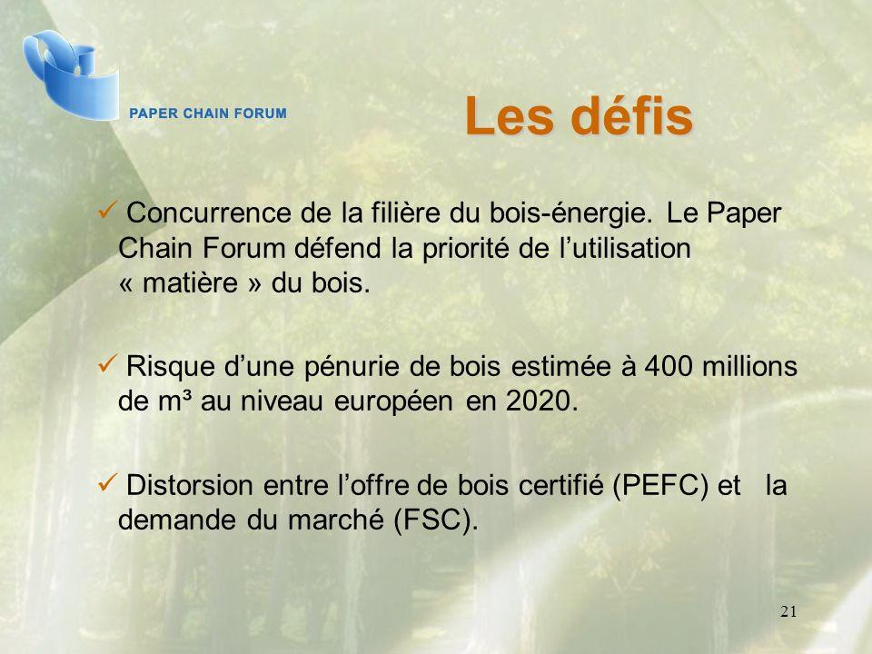 21 Concurrence de la filière du bois-énergie. Le Paper Chain Forum défend la priorité de lutilisation « matière » du bois. Risque dune pénurie de bois