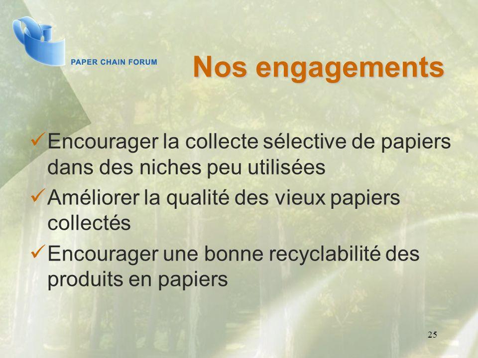 25 Nos engagements Encourager la collecte sélective de papiers dans des niches peu utilisées Améliorer la qualité des vieux papiers collectés Encourag
