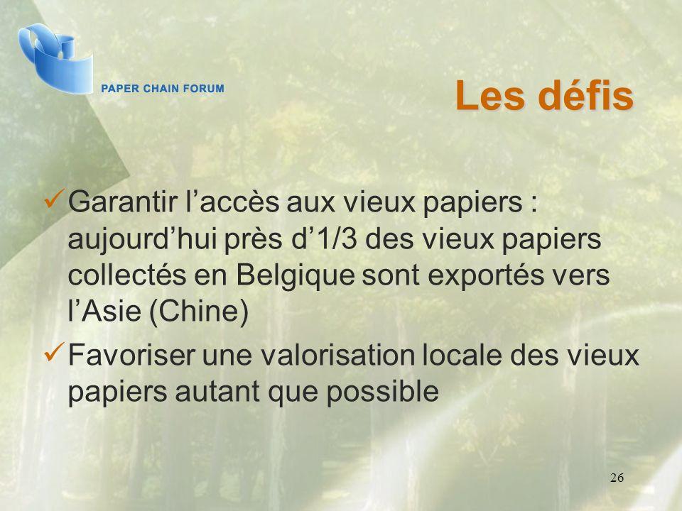 26 Les défis Garantir laccès aux vieux papiers : aujourdhui près d1/3 des vieux papiers collectés en Belgique sont exportés vers lAsie (Chine) Favoris