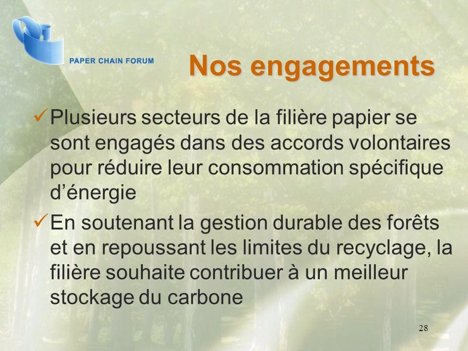 28 Nos engagements Plusieurs secteurs de la filière papier se sont engagés dans des accords volontaires pour réduire leur consommation spécifique déne
