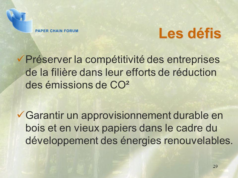 29 Les défis Préserver la compétitivité des entreprises de la filière dans leur efforts de réduction des émissions de CO² Garantir un approvisionnemen