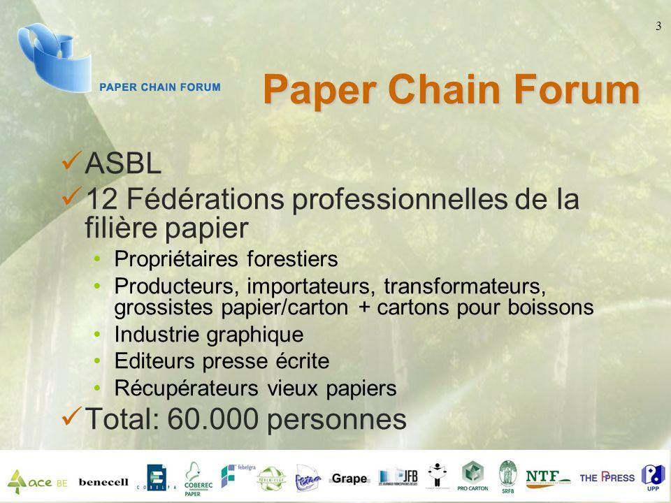 3 Paper Chain Forum ASBL 12 Fédérations professionnelles de la filière papier Propriétaires forestiers Producteurs, importateurs, transformateurs, gro