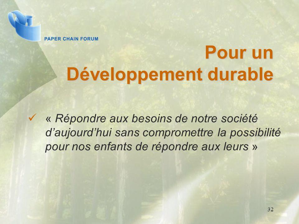 32 Pour un Développement durable « Répondre aux besoins de notre société daujourdhui sans compromettre la possibilité pour nos enfants de répondre aux