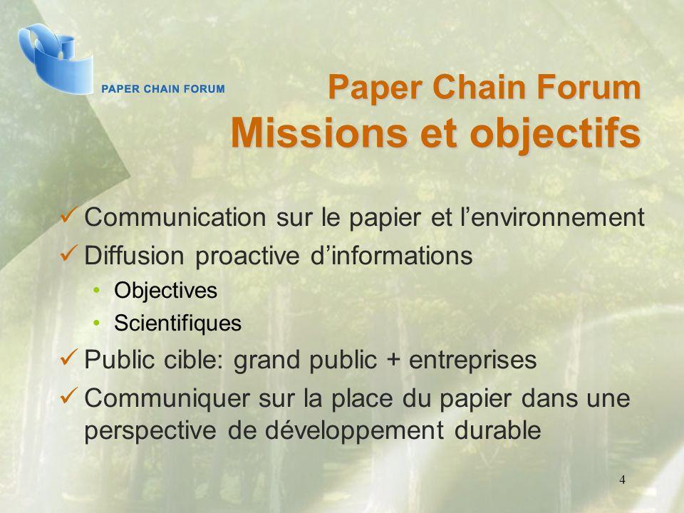 4 Paper Chain Forum Missions et objectifs Communication sur le papier et lenvironnement Diffusion proactive dinformations Objectives Scientifiques Pub