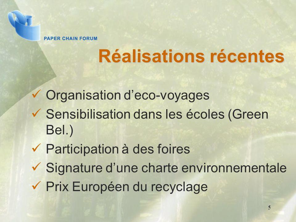 Réalisations récentes Organisation deco-voyages Sensibilisation dans les écoles (Green Bel.) Participation à des foires Signature dune charte environn