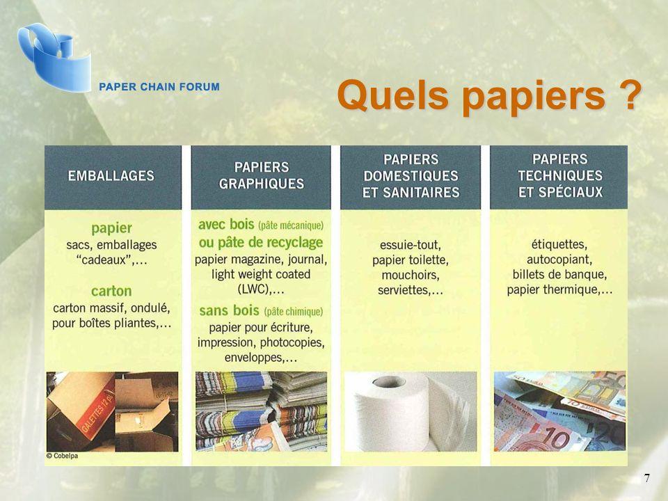 Quels papiers ? 7