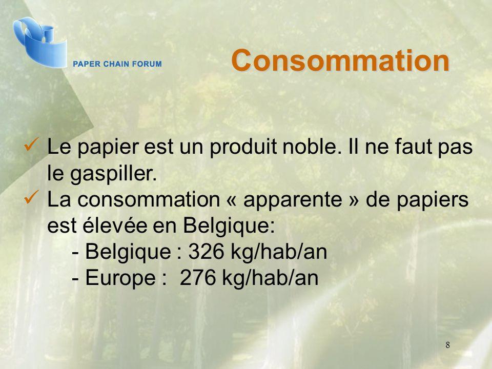 Consommation 8 Le papier est un produit noble. Il ne faut pas le gaspiller. La consommation « apparente » de papiers est élevée en Belgique: - Belgiqu