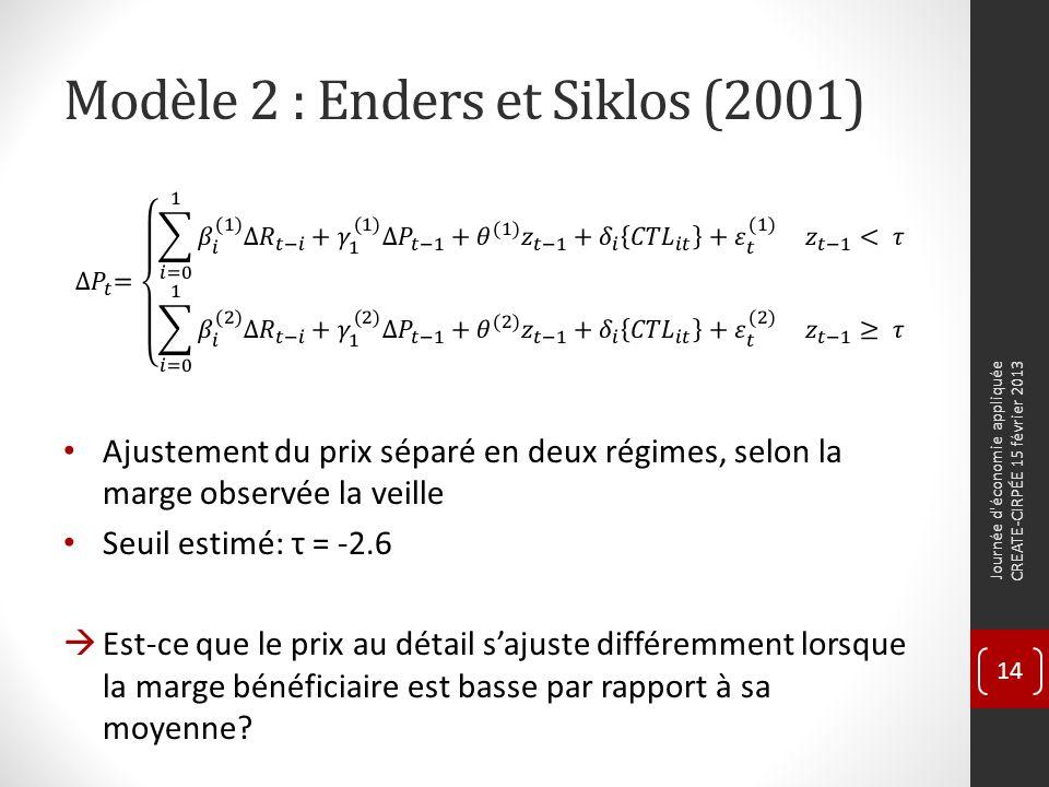 Modèle 2 : Enders et Siklos (2001) Journée d économie appliquée CREATE-CIRPÉE 15 février 2013 14