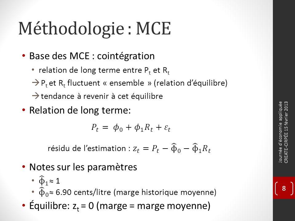 Méthodologie : MCE Journée d économie appliquée CREATE-CIRPÉE 15 février 2013 8