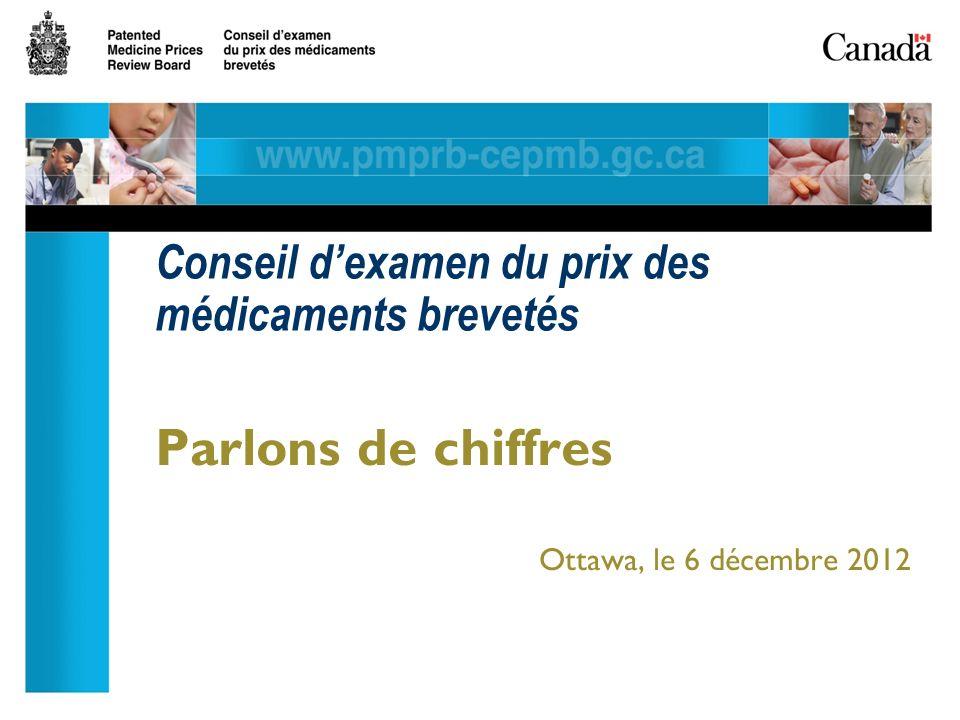 Parlons de chiffres Ottawa, le 6 décembre 2012 Conseil dexamen du prix des médicaments brevetés