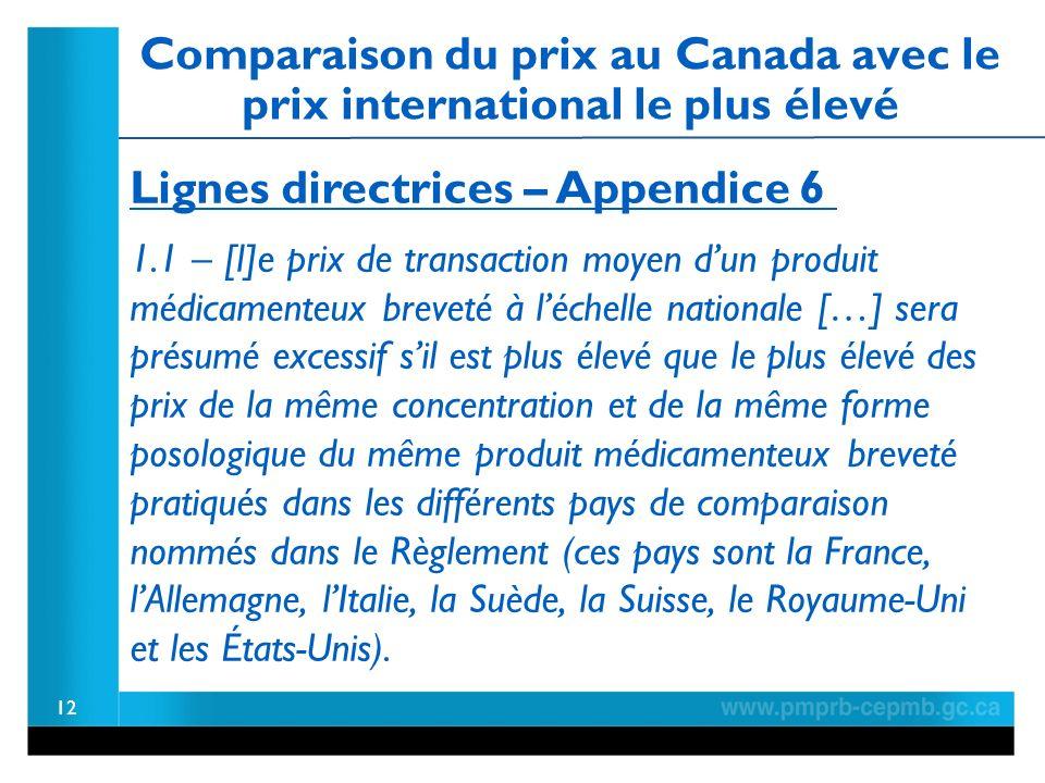Comparaison du prix au Canada avec le prix international le plus élevé 1.1 – [l]e prix de transaction moyen dun produit médicamenteux breveté à léchelle nationale […] sera présumé excessif sil est plus élevé que le plus élevé des prix de la même concentration et de la même forme posologique du même produit médicamenteux breveté pratiqués dans les différents pays de comparaison nommés dans le Règlement (ces pays sont la France, lAllemagne, lItalie, la Suède, la Suisse, le Royaume-Uni et les États-Unis).