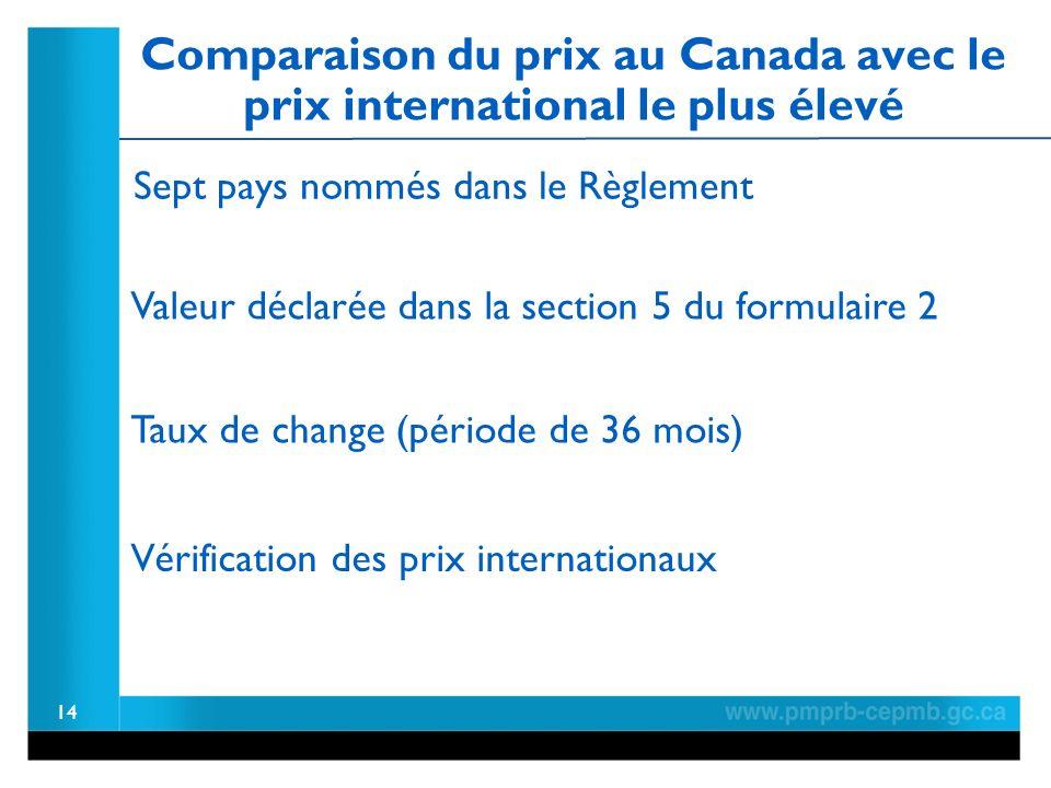 Comparaison du prix au Canada avec le prix international le plus élevé Sept pays nommés dans le Règlement 14 Valeur déclarée dans la section 5 du formulaire 2 Vérification des prix internationaux Taux de change (période de 36 mois)