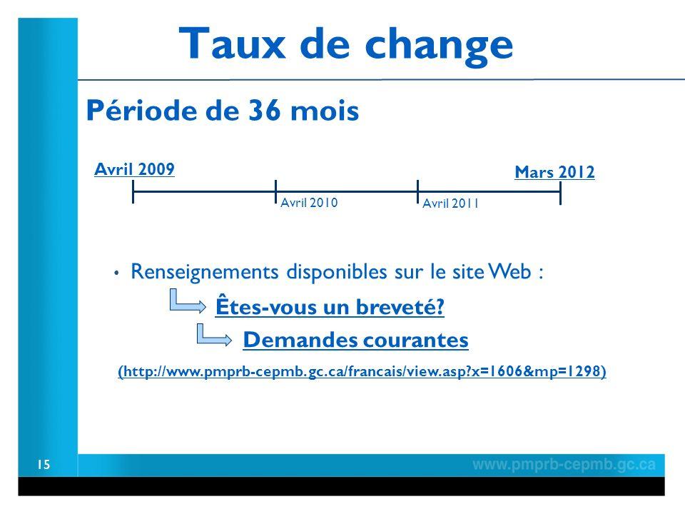 Taux de change Période de 36 mois 15 Renseignements disponibles sur le site Web : (http://www.pmprb-cepmb.gc.ca/francais/view.asp x=1606&mp=1298) Demandes courantes Êtes-vous un breveté.