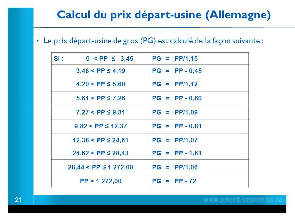Calcul du prix départ-usine (Allemagne) 21 Le prix départ-usine de gros (PG) est calculé de la façon suivante : Si : 0 < PP 3,45PG = PP/1,15 3,46 < PP 4,19PG = PP - 0,45 4,20 < PP 5,60PG = PP/1,12 5,61 < PP 7,26PG = PP - 0,60 7,27 < PP 9,81PG = PP/1,09 9,82 < PP 12,37PG = PP - 0,81 12,38 < PP 24,61PG = PP/1,07 24,62 < PP 28,43PG = PP - 1,61 28,44 < PP 1 272,00PG = PP/1,06 PP > 1 272,00PG = PP - 72