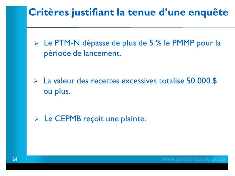 Critères justifiant la tenue dune enquête 24 Le PTM-N dépasse de plus de 5 % le PMMP pour la période de lancement.