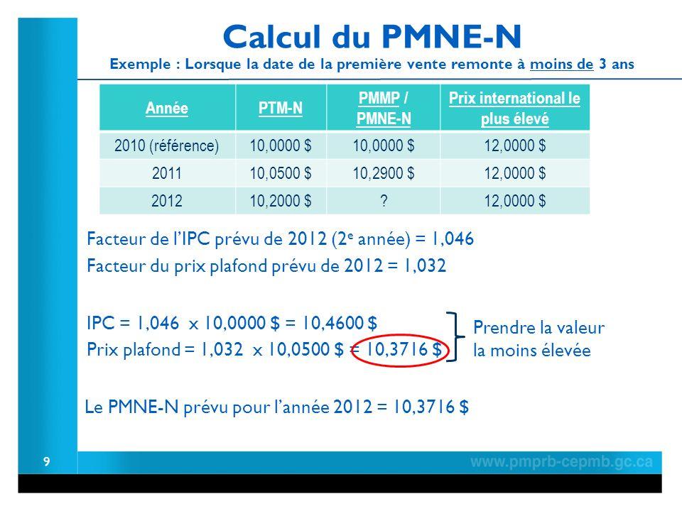 Calcul du PMNE-N Exemple : Lorsque la date de la première vente remonte à moins de 3 ans 9 Facteur de lIPC prévu de 2012 (2 e année) = 1,046 IPC = 1,046 x 10,0000 $ = 10,4600 $ Prix plafond = 1,032 x 10,0500 $ = 10,3716 $ Prendre la valeur la moins élevée Le PMNE-N prévu pour lannée 2012 = 10,3716 $ Facteur du prix plafond prévu de 2012 = 1,032 AnnéePTM-N PMMP / PMNE-N Prix international le plus élevé 2010 (référence)10,0000 $ 12,0000 $ 201110,0500 $10,2900 $12,0000 $ 201210,2000 $ 12,0000 $