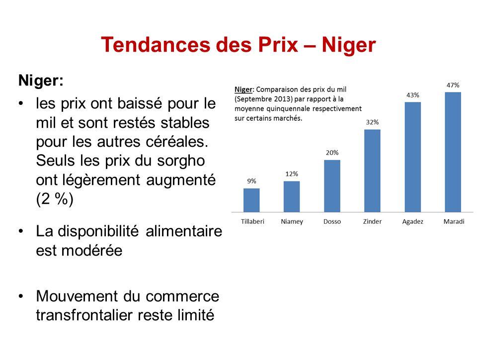 Tendances des Prix – Niger Niger: les prix ont baissé pour le mil et sont restés stables pour les autres céréales. Seuls les prix du sorgho ont légère