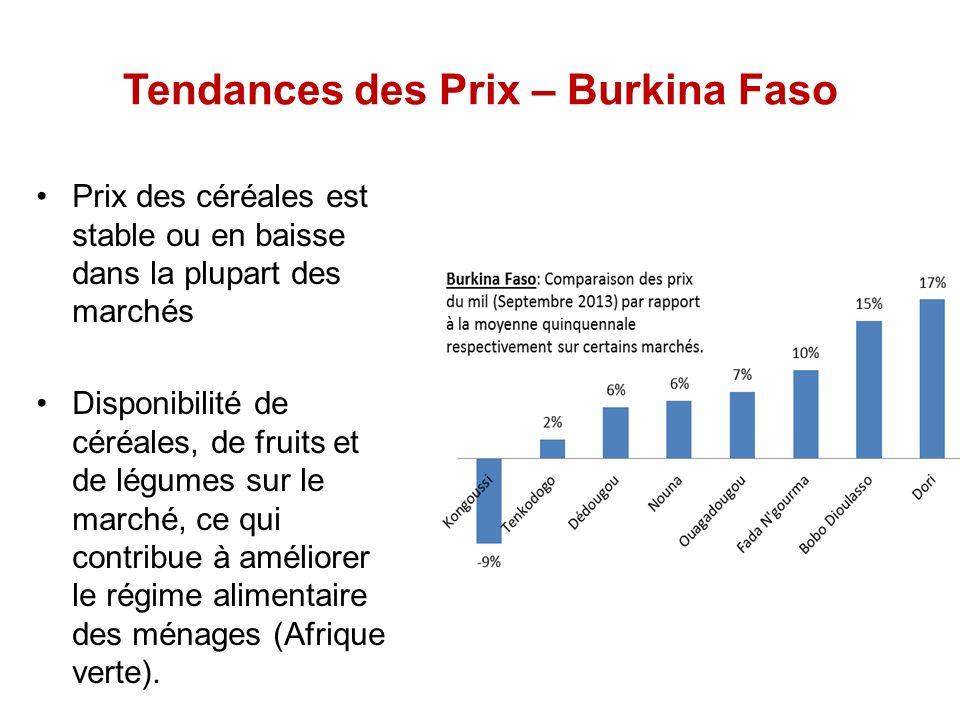 Tendances des Prix – Burkina Faso Prix des céréales est stable ou en baisse dans la plupart des marchés Disponibilité de céréales, de fruits et de légumes sur le marché, ce qui contribue à améliorer le régime alimentaire des ménages (Afrique verte).