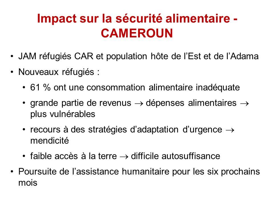 Impact sur la sécurité alimentaire - CAMEROUN JAM réfugiés CAR et population hôte de lEst et de lAdama Nouveaux réfugiés : 61 % ont une consommation a