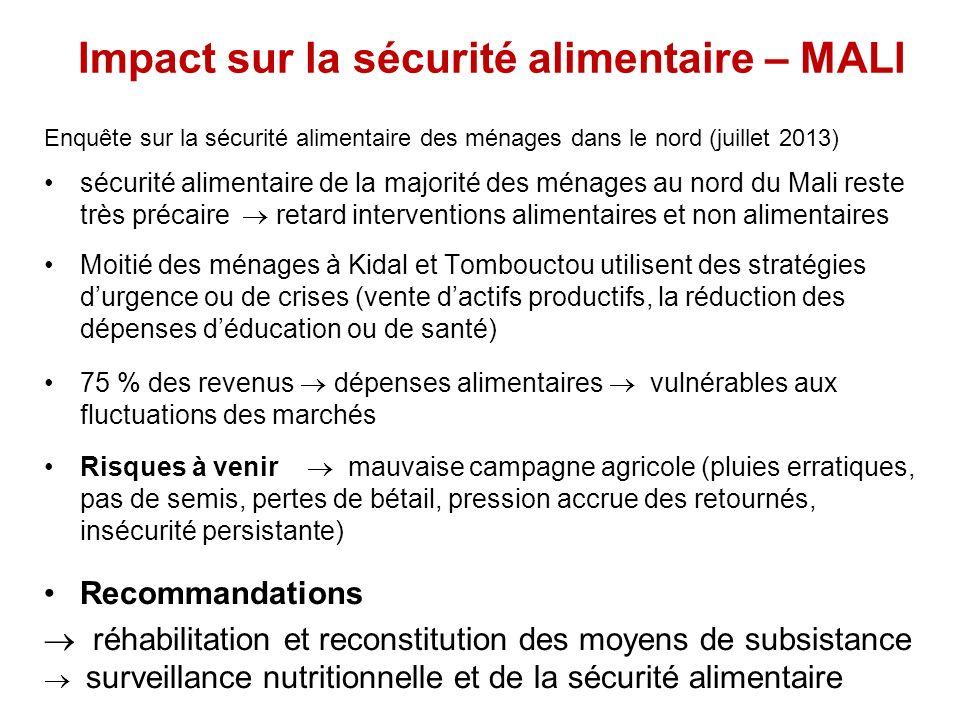 Impact sur la sécurité alimentaire – MALI Enquête sur la sécurité alimentaire des ménages dans le nord (juillet 2013) sécurité alimentaire de la major