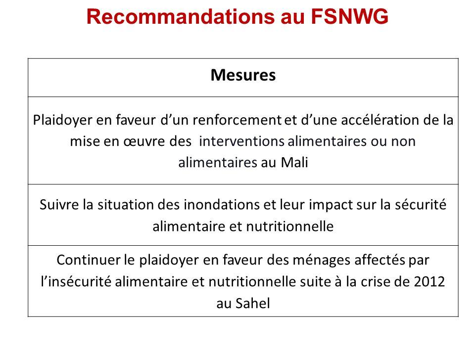 Recommandations au FSNWG Mesures Plaidoyer en faveur dun renforcement et dune accélération de la mise en œuvre des interventions alimentaires ou non a