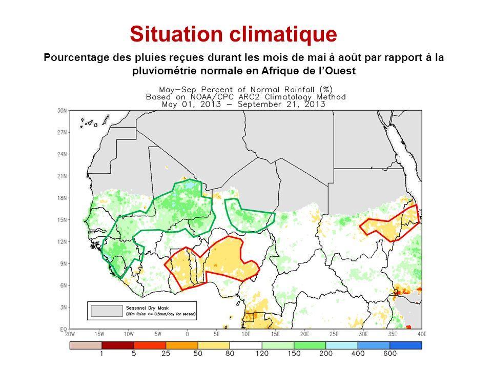 Situation climatique Pourcentage des pluies reçues durant les mois de mai à août par rapport à la pluviométrie normale en Afrique de lOuest