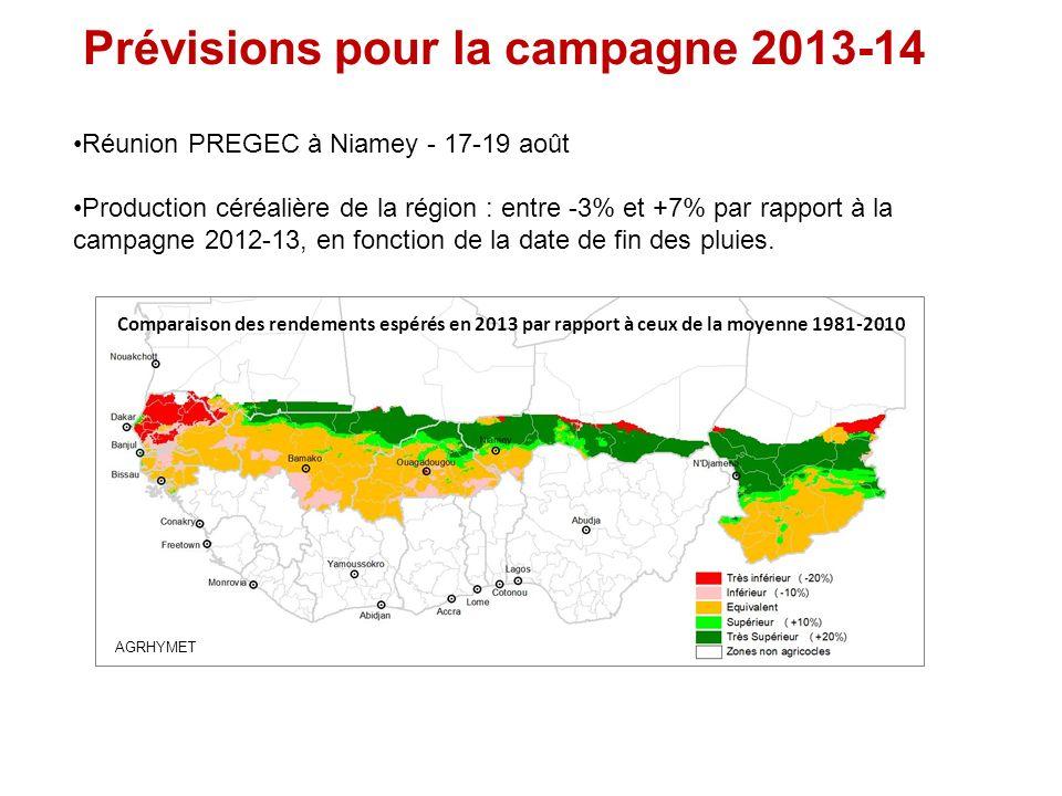 Prévisions pour la campagne 2013-14 Comparaison des rendements espérés en 2013 par rapport à ceux de la moyenne 1981-2010 Réunion PREGEC à Niamey - 17-19 août Production céréalière de la région : entre -3% et +7% par rapport à la campagne 2012-13, en fonction de la date de fin des pluies.