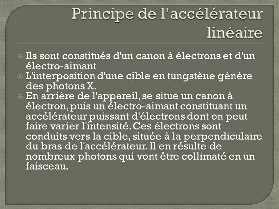 Ils sont constitués d'un canon à électrons et d'un électro-aimant L'interposition d'une cible en tungstène génère des photons X. En arrière de l'appar