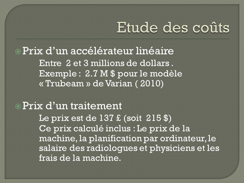 Prix dun accélérateur linéaire Entre 2 et 3 millions de dollars. Exemple : 2.7 M $ pour le modèle « Trubeam » de Varian ( 2010) Prix dun traitement Le