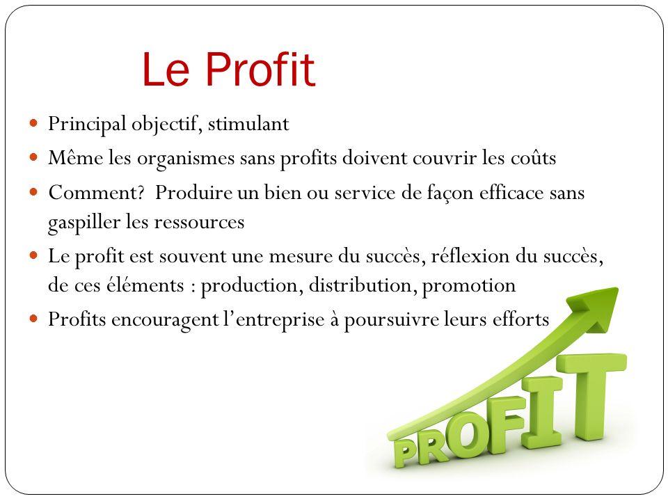 Le Profit Principal objectif, stimulant Même les organismes sans profits doivent couvrir les coûts Comment? Produire un bien ou service de façon effic
