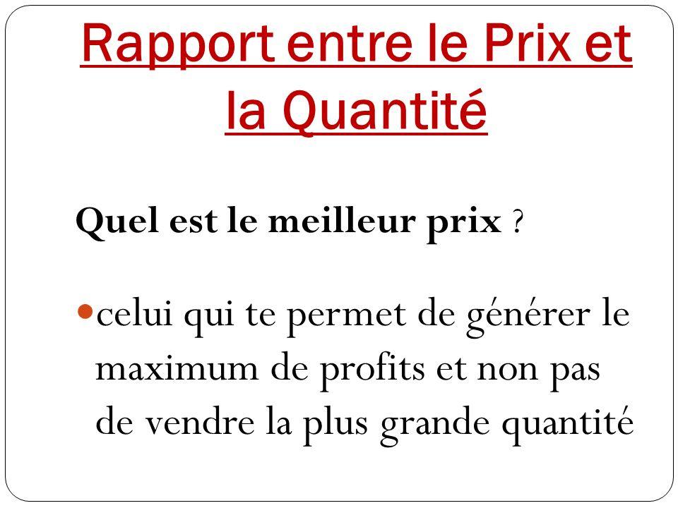 Rapport entre le Prix et la Quantité Quel est le meilleur prix ? celui qui te permet de générer le maximum de profits et non pas de vendre la plus gra