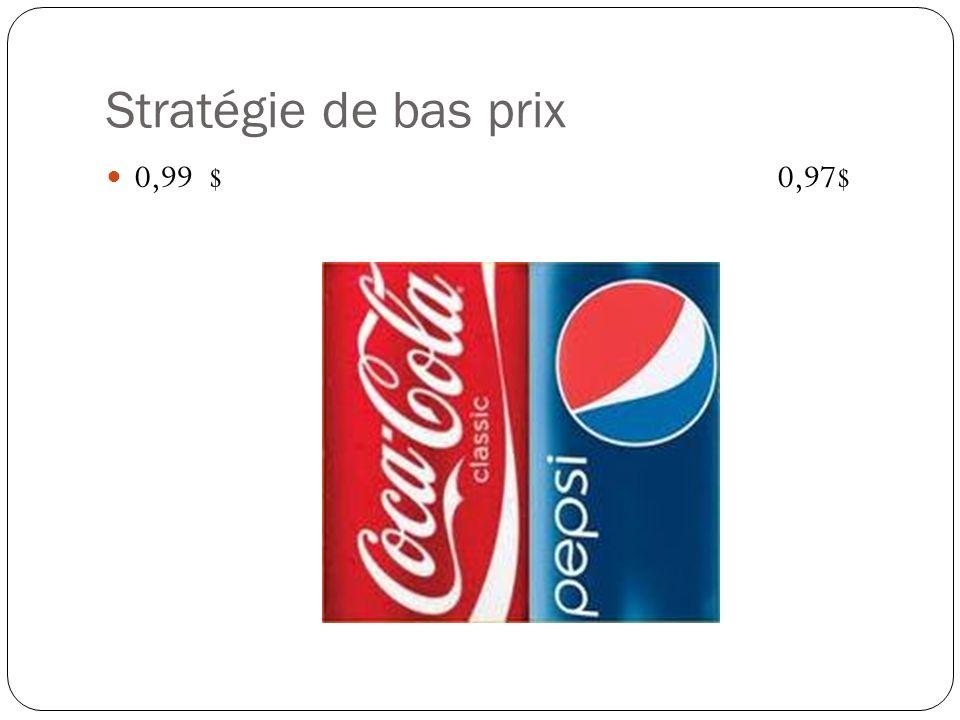 Stratégie de bas prix 0,99 $0,97$