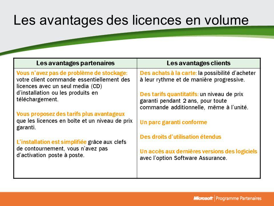Les avantages des licences en volume Les avantages partenairesLes avantages clients Vous navez pas de problème de stockage: votre client commande esse