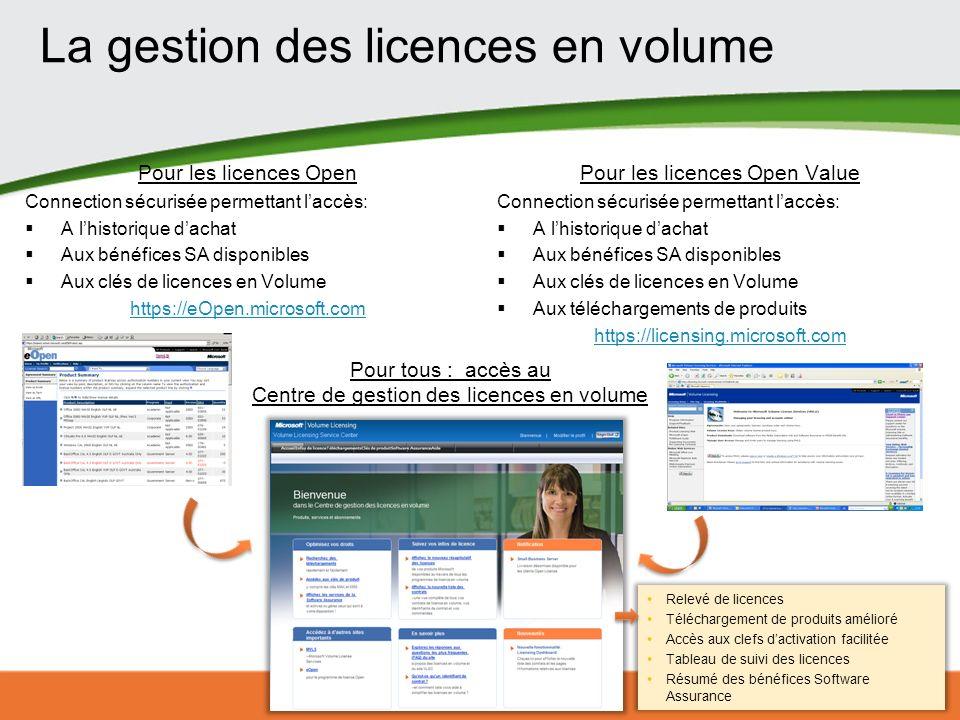 Pour les licences Open Connection sécurisée permettant laccès: A lhistorique dachat Aux bénéfices SA disponibles Aux clés de licences en Volume https: