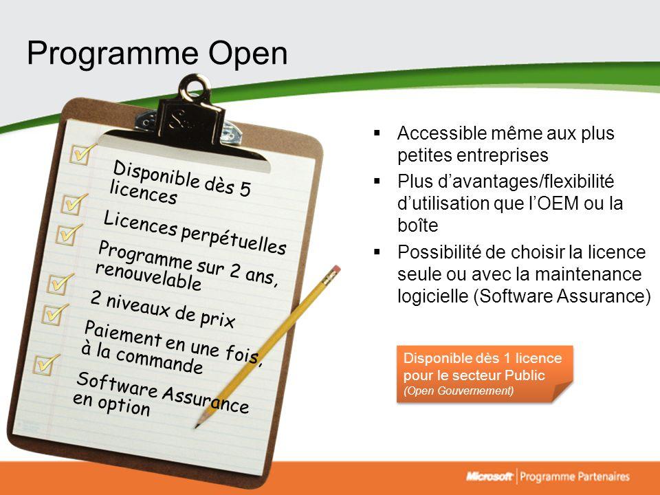 Programme Open Accessible même aux plus petites entreprises Plus davantages/flexibilité dutilisation que lOEM ou la boîte Possibilité de choisir la li