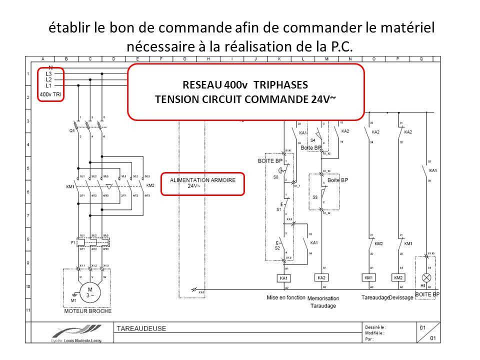 établir le bon de commande afin de commander le matériel nécessaire à la réalisation de la P.C. RESEAU 400v TRIPHASES TENSION CIRCUIT COMMANDE 24V~