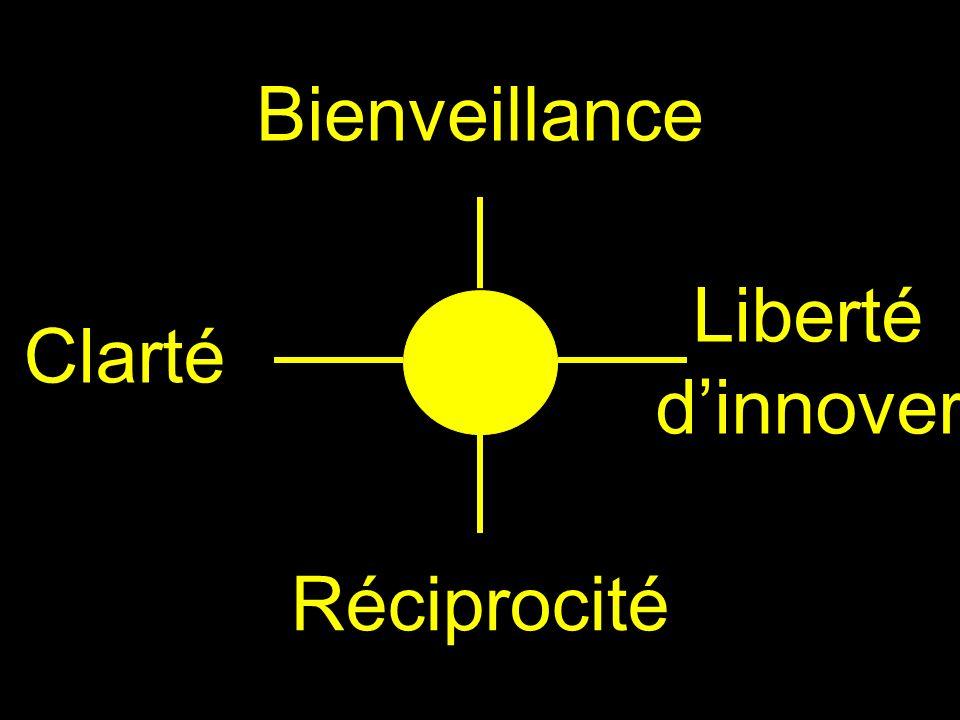 Bienveillance Réciprocité Clarté Liberté dinnover