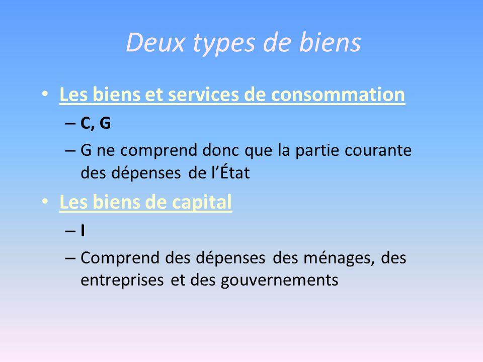 Deux types de biens Les biens et services de consommation – C, G – G ne comprend donc que la partie courante des dépenses de lÉtat Les biens de capita