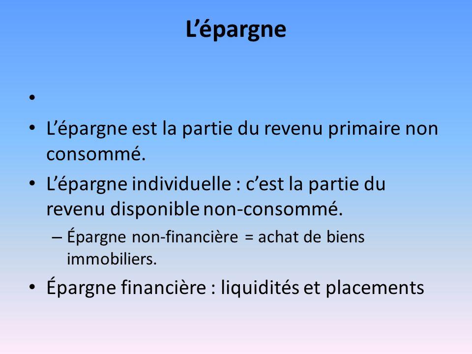 Lépargne Lépargne est la partie du revenu primaire non consommé. Lépargne individuelle : cest la partie du revenu disponible non-consommé. – Épargne n