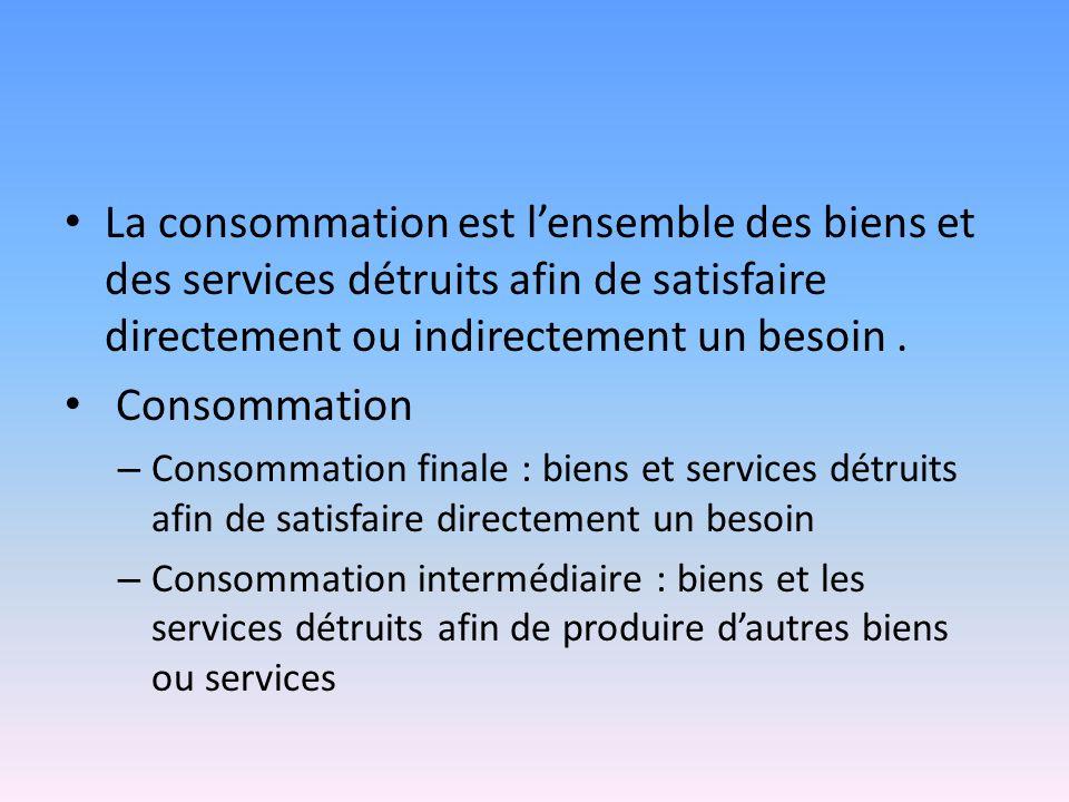 La consommation est lensemble des biens et des services détruits afin de satisfaire directement ou indirectement un besoin. Consommation – Consommatio