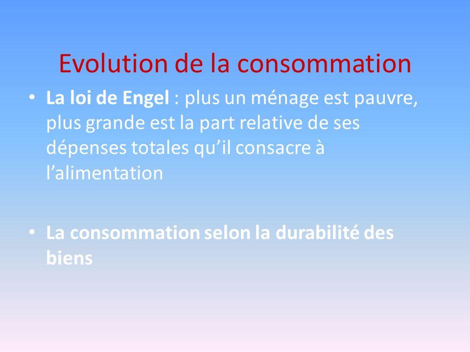 Evolution de la consommation La loi de Engel : plus un ménage est pauvre, plus grande est la part relative de ses dépenses totales quil consacre à lal