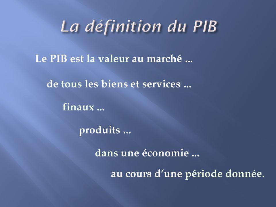 Le PIB est la valeur au marché... de tous les biens et services... finaux... produits... dans une économie... au cours dune période donnée.