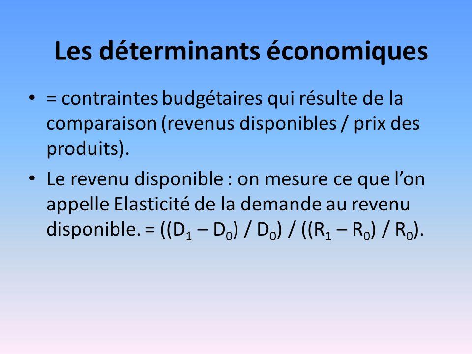 Les déterminants économiques = contraintes budgétaires qui résulte de la comparaison (revenus disponibles / prix des produits). Le revenu disponible :
