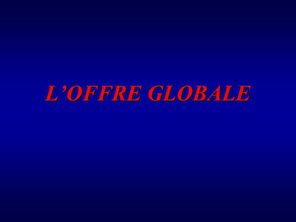 LOFFRE GLOBALE