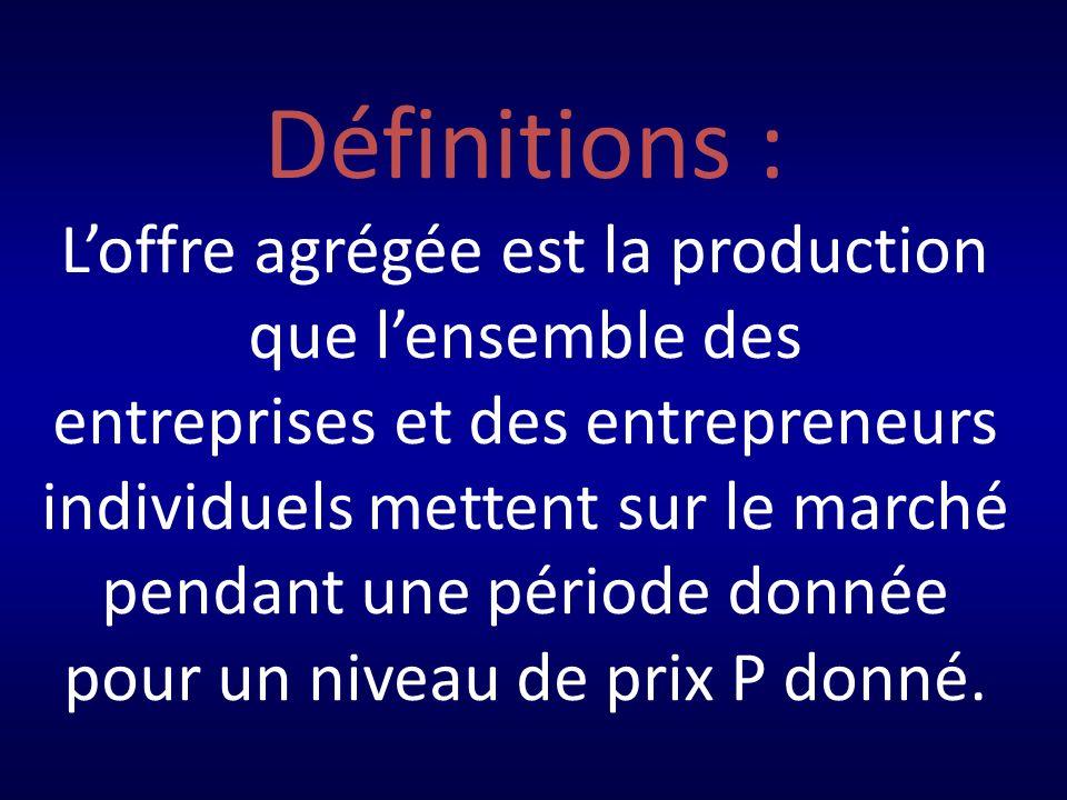 Définitions : Loffre agrégée est la production que lensemble des entreprises et des entrepreneurs individuels mettent sur le marché pendant une période donnée pour un niveau de prix P donné.