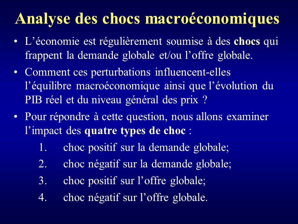 Analyse des chocs macroéconomiques chocsLéconomie est régulièrement soumise à des chocs qui frappent la demande globale et/ou loffre globale.