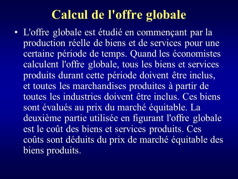 Calcul de l offre globale L offre globale est étudié en commençant par la production réelle de biens et de services pour une certaine période de temps.