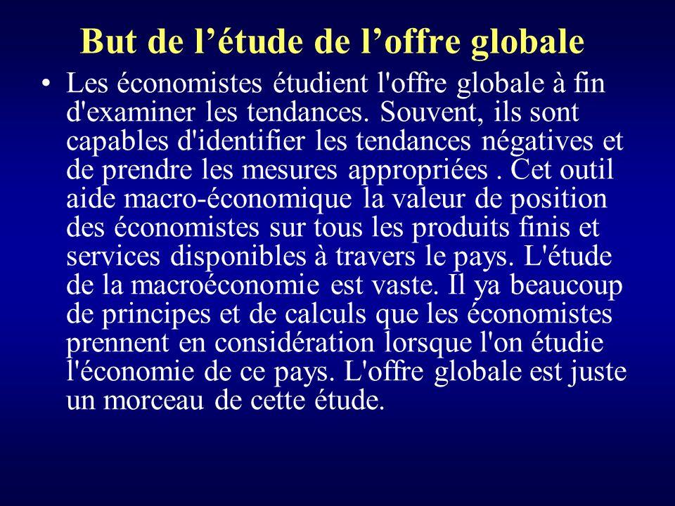 Léquilibre macroéconomique Notre étude de la demande globale nous a permis de constater quil nous manquait une deuxième relation déquilibre dans la détermination du PIB réel et du niveau général des prix; Cette deuxième relation déquilibre est loffre globale; jumelée à la demande globale, elle nous permet dobtenir une solution déquilibre pour le PIB réel et le niveau général des prix;