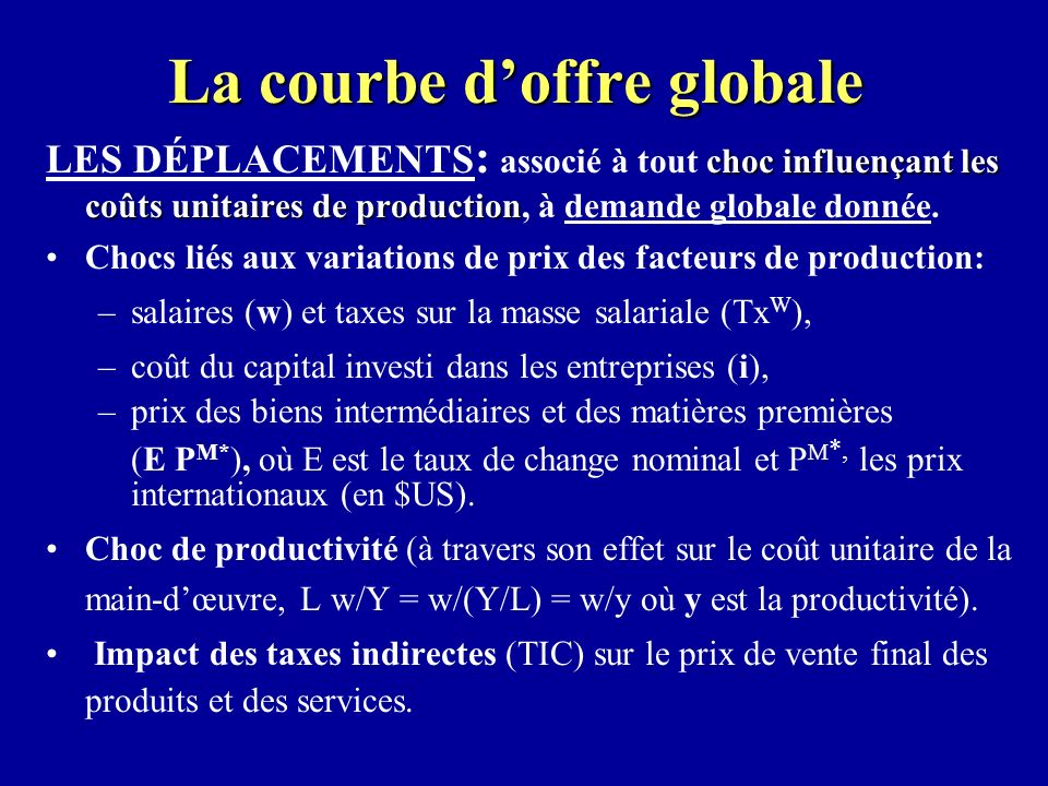 La courbe doffre globale choc influençant les coûts unitaires de production LES DÉPLACEMENTS : associé à tout choc influençant les coûts unitaires de production, à demande globale donnée.