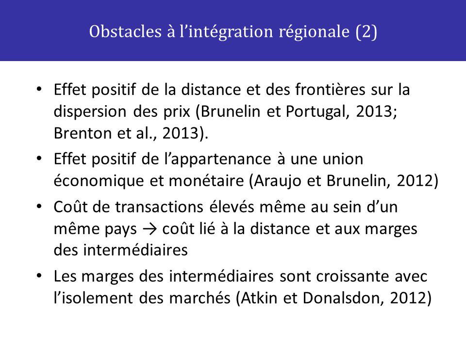 Effet positif de la distance et des frontières sur la dispersion des prix (Brunelin et Portugal, 2013; Brenton et al., 2013). Effet positif de lappart